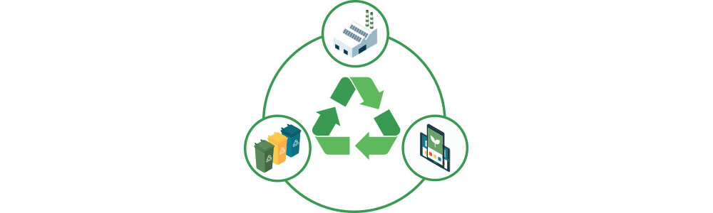 A Circular Economy Approach to E-Waste Management